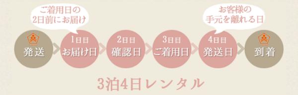 きもの365レンタル3泊4日300。大阪,振袖レンタル,安い,相場,成人式,結婚式,貸衣装,着付け,美容室